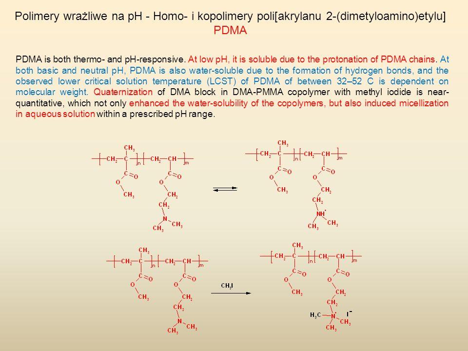 Polimery wrażliwe na pH - Homo- i kopolimery poli[akrylanu 2-(dimetyloamino)etylu] PDMA